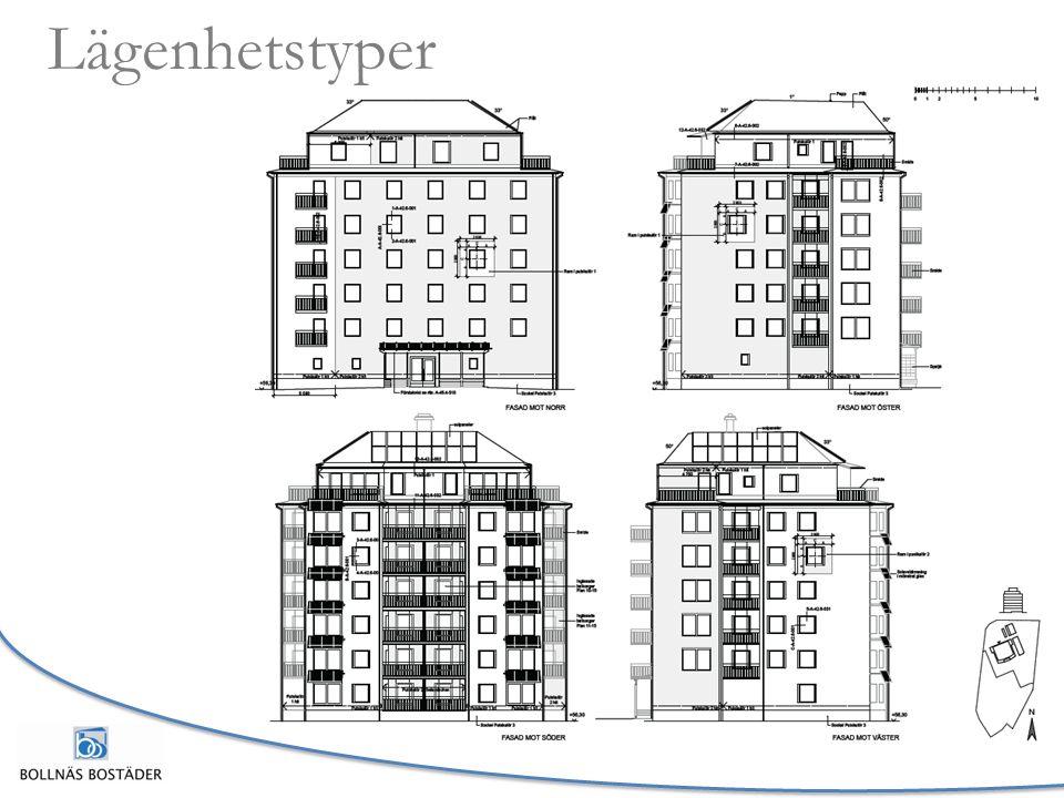 Lägenhetstyper