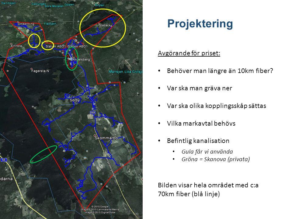 Projektering Avgörande för priset: Behöver man längre än 10km fiber.