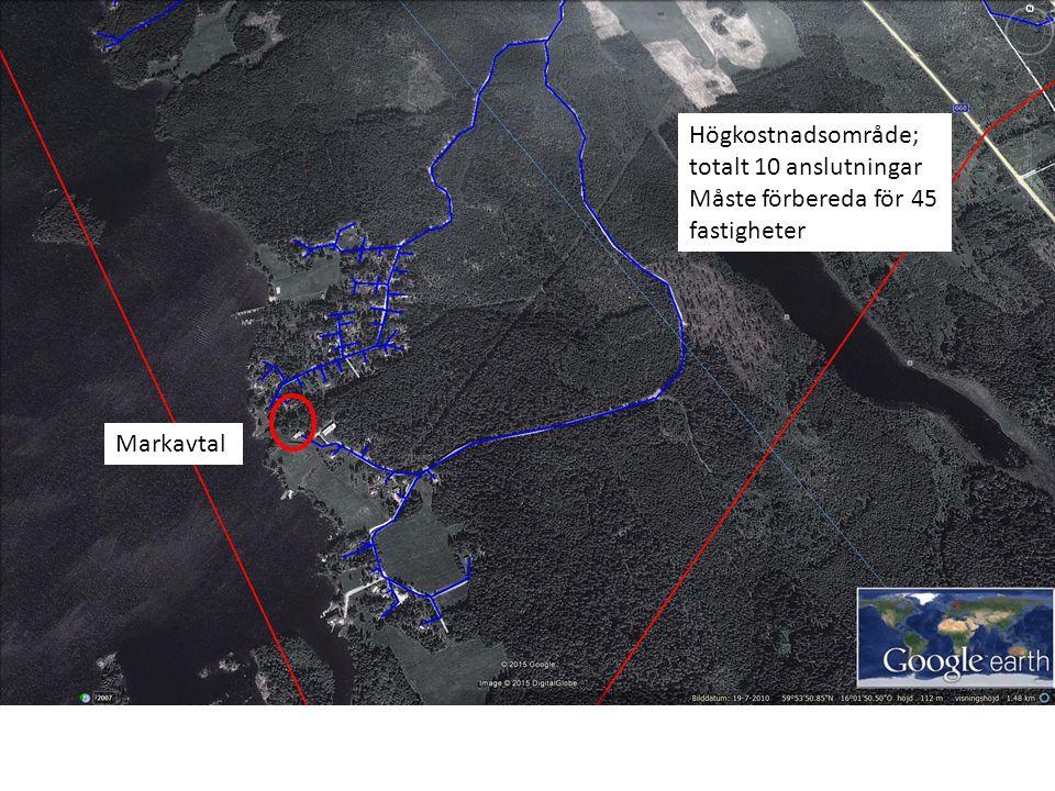 Projektering Mellanäng Flohäll Markavtal Högkostnadsområde; totalt 10 anslutningar Måste förbereda för 45 fastigheter