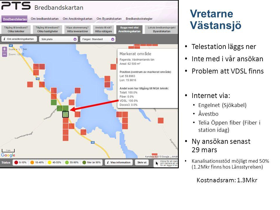 Vretarne Västansjö Telestation läggs ner Inte med i vår ansökan Problem att VDSL finns Internet via: Engelnet (Sjökabel) Åvestbo Telia Öppen fiber (Fiber i station idag) Ny ansökan senast 29 mars Kanalisationsstöd möjligt med 50% (1.2Mkr finns hos Länsstyrelsen) Kostnadsram: 1.3Mkr