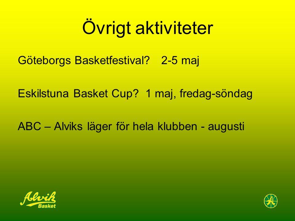 Övrigt aktiviteter Göteborgs Basketfestival. 2-5 maj Eskilstuna Basket Cup.