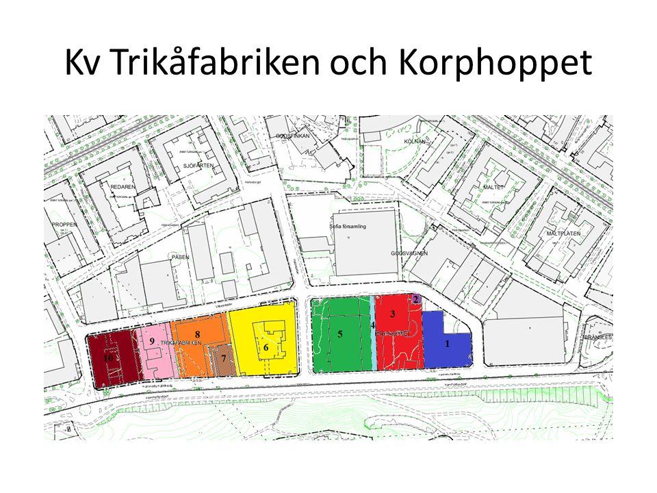 Kv Trikåfabriken och Korphoppet