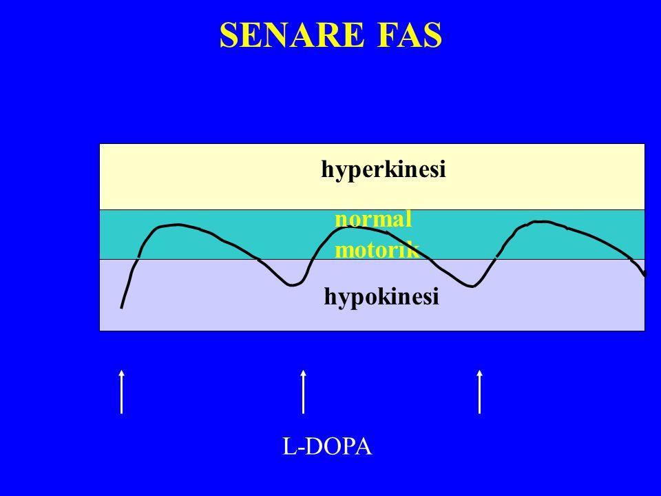 L-DOPA hypokinesi hyperkinesi normal motorik SENARE FAS