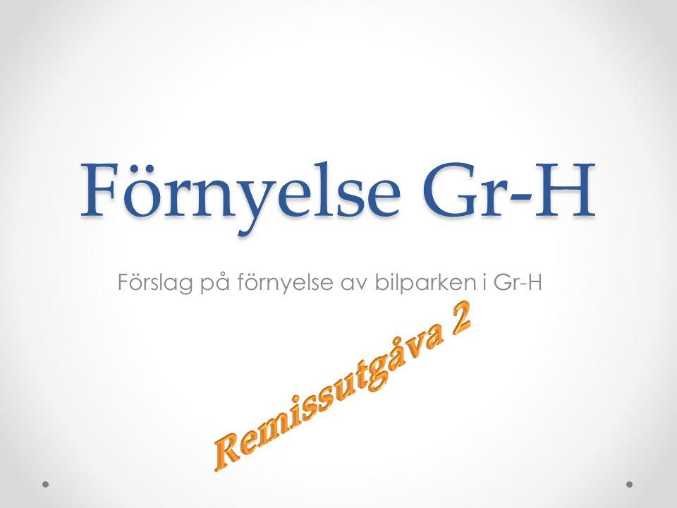 Förnyelse Gr-H Förslag på förnyelse av bilparken i Gr-H