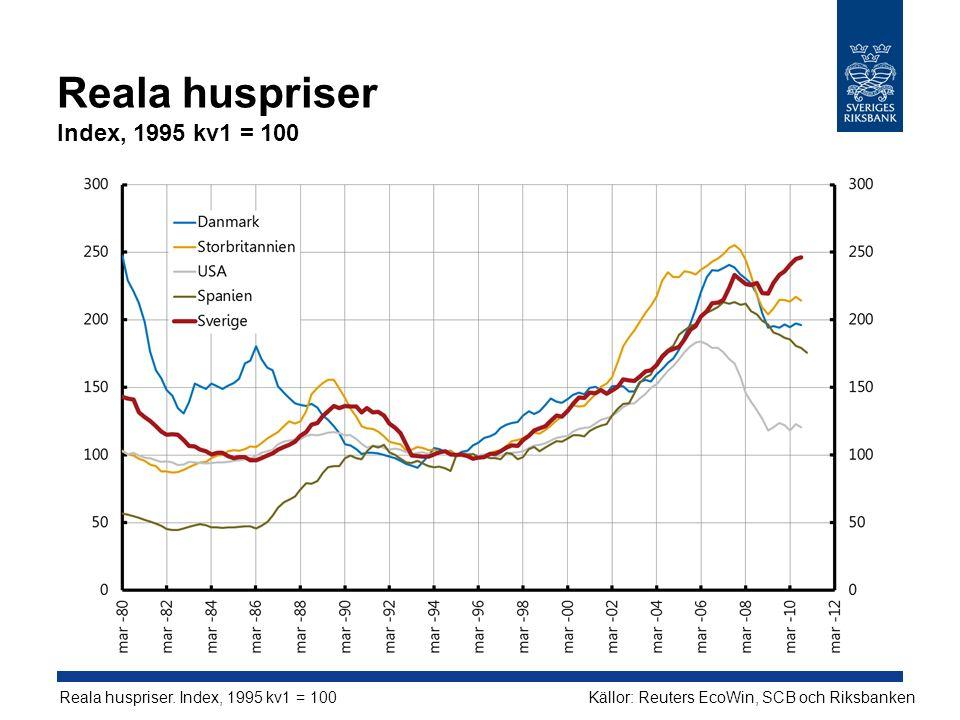 Reala huspriser Index, 1995 kv1 = 100 Källor: Reuters EcoWin, SCB och RiksbankenReala huspriser.