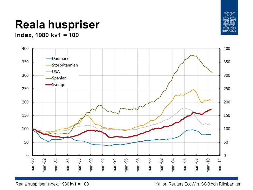 Reala huspriser Index, 1980 kv1 = 100 Reala huspriser.