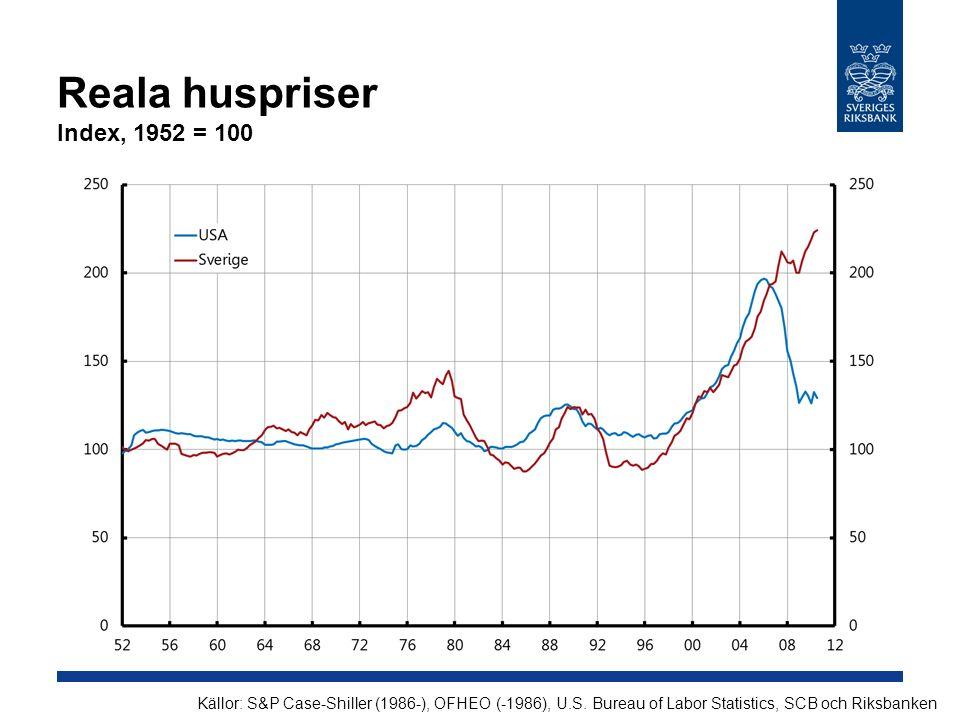 Reala huspriser Index, 1952 = 100 Källor: S&P Case-Shiller (1986-), OFHEO (-1986), U.S.