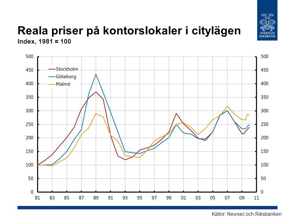 Reala priser på kontorslokaler i citylägen Index, 1981 = 100 Källor: Newsec och Riksbanken