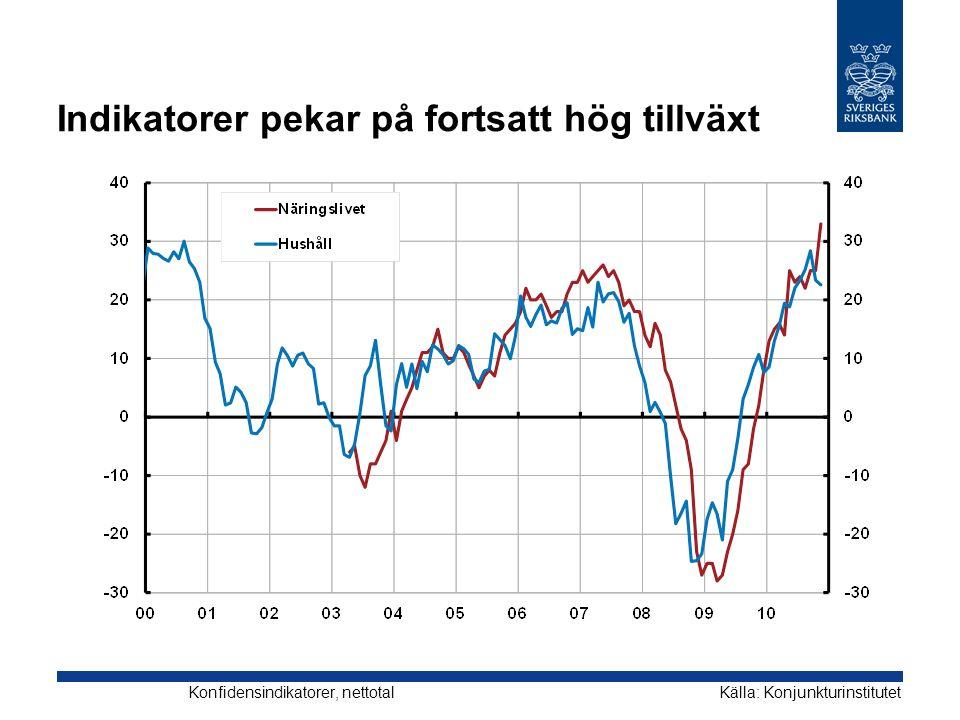 Indikatorer pekar på fortsatt hög tillväxt Källa: KonjunkturinstitutetKonfidensindikatorer, nettotal