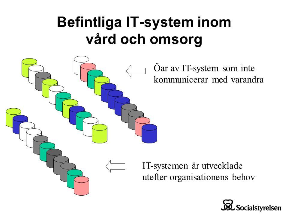 Gemensam vision och strategiska mål Beskrivning av patientens information VO process för patienten Verksamhets- beskrivning … IT-beskrivning Tillämpningar / specifikationer … IT-system Teknisk infrastruktur Delarna ger helheten Informations- struktur System och lösningar Nationell informationsstruktur kärnan