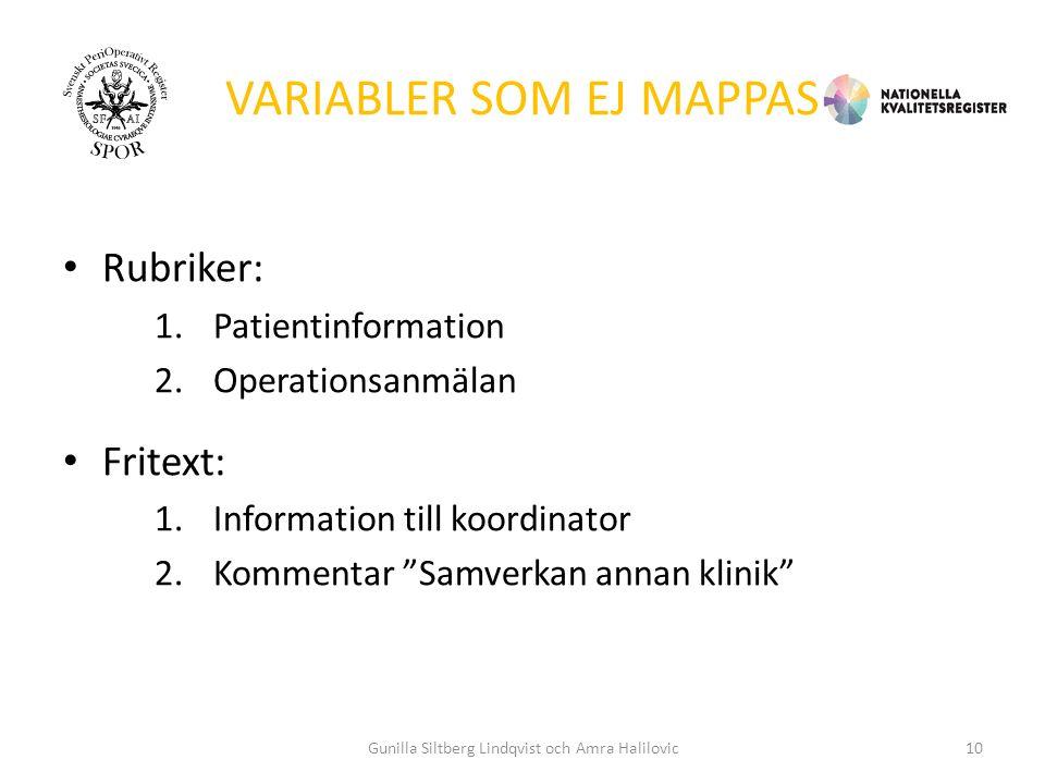 VARIABLER SOM EJ MAPPAS Rubriker: 1.Patientinformation 2.Operationsanmälan Fritext: 1.Information till koordinator 2.Kommentar Samverkan annan klinik Gunilla Siltberg Lindqvist och Amra Halilovic10