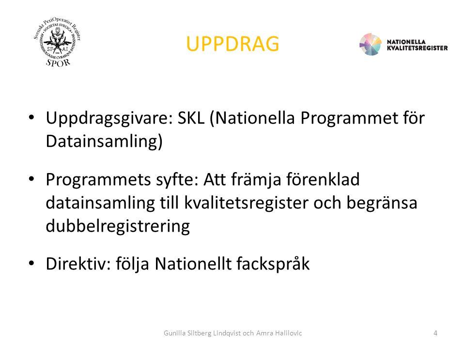 UPPDRAG Uppdragsgivare: SKL (Nationella Programmet för Datainsamling) Programmets syfte: Att främja förenklad datainsamling till kvalitetsregister och begränsa dubbelregistrering Direktiv: följa Nationellt fackspråk Gunilla Siltberg Lindqvist och Amra Halilovic4
