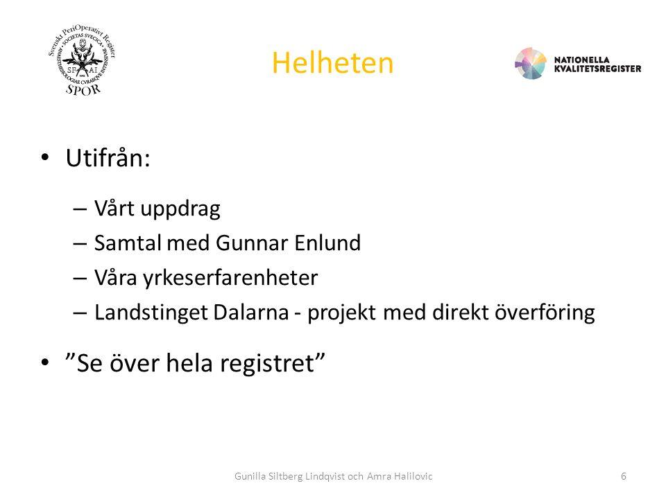 VÅRT TILLVÄGAGÅNGSSÄTT 1.Uppställning av variabellista 2.Individuell mappning på varsitt håll 3.Gemensam genomgång 4.Avstämning med SKL och registerhållaren 5.Överlämning till registerhållaren 6.Presentation (idag) 7.Överlämning till SKL – för granskning av tredje part Gunilla Siltberg Lindqvist och Amra Halilovic7