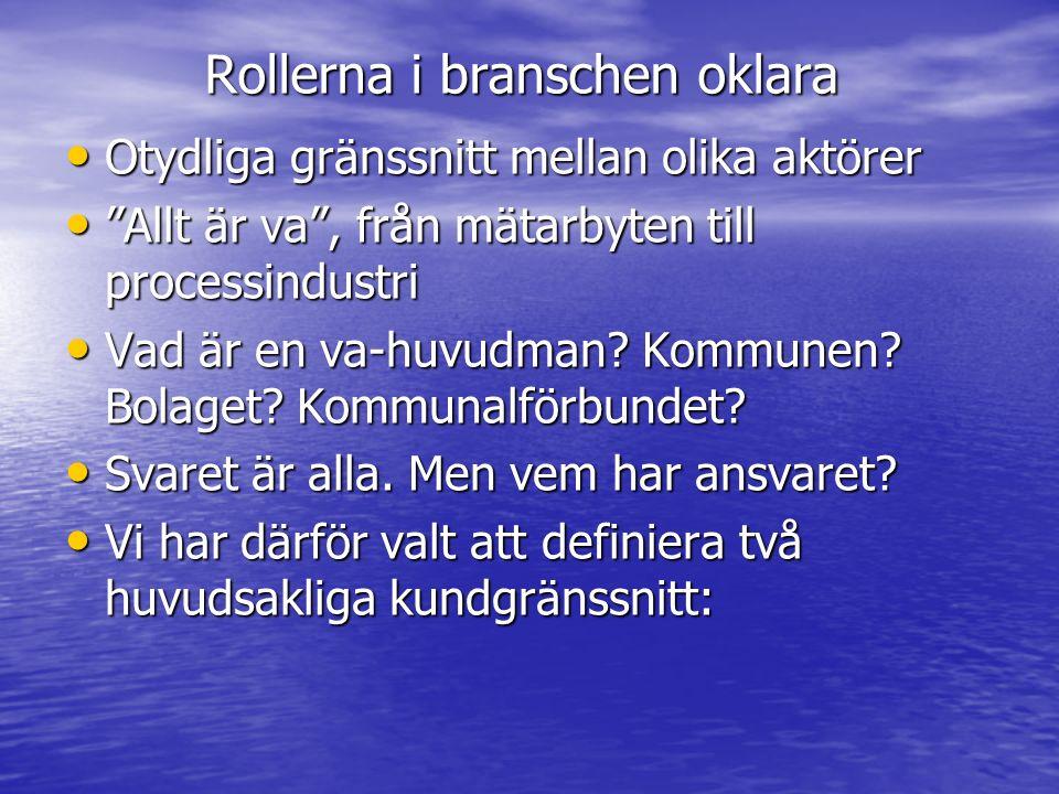 Kundgränssnitt 1 Försäljning till kommuner Producenterna .