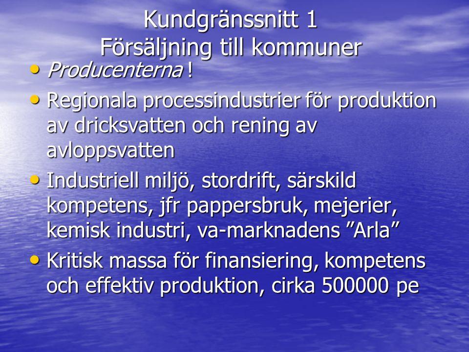Kundgränssnitt 2 Försäljning till konsumenter (abonnenter) Distributörerna .