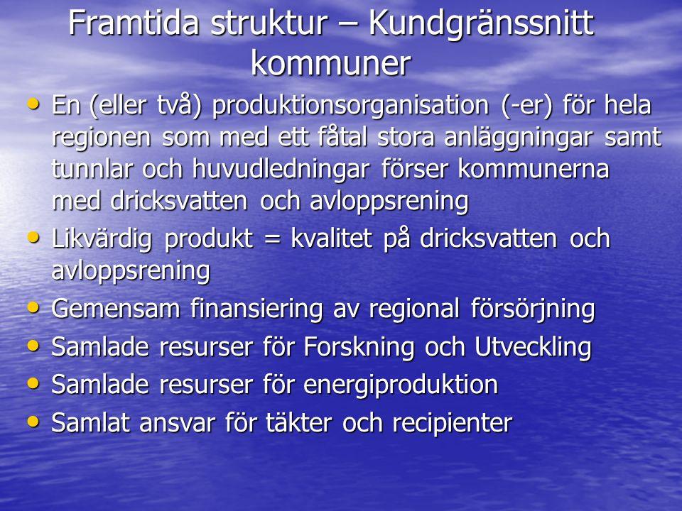 Framtida struktur – Kundgränssnitt kommuner En (eller två) produktionsorganisation (-er) för hela regionen som med ett fåtal stora anläggningar samt tunnlar och huvudledningar förser kommunerna med dricksvatten och avloppsrening En (eller två) produktionsorganisation (-er) för hela regionen som med ett fåtal stora anläggningar samt tunnlar och huvudledningar förser kommunerna med dricksvatten och avloppsrening Likvärdig produkt = kvalitet på dricksvatten och avloppsrening Likvärdig produkt = kvalitet på dricksvatten och avloppsrening Gemensam finansiering av regional försörjning Gemensam finansiering av regional försörjning Samlade resurser för Forskning och Utveckling Samlade resurser för Forskning och Utveckling Samlade resurser för energiproduktion Samlade resurser för energiproduktion Samlat ansvar för täkter och recipienter Samlat ansvar för täkter och recipienter