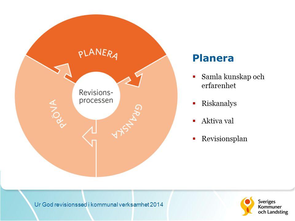 Planera  Samla kunskap och erfarenhet  Riskanalys  Aktiva val  Revisionsplan Ur God revisionssed i kommunal verksamhet 2014