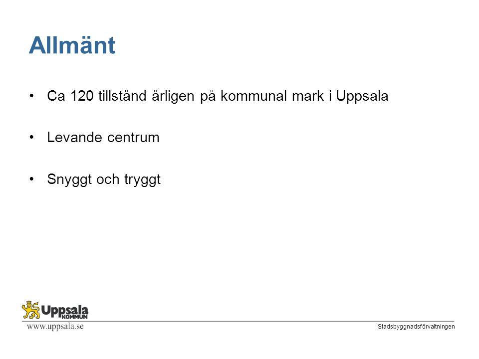 Stadsbyggnadsförvaltningen Allmänt Ca 120 tillstånd årligen på kommunal mark i Uppsala Levande centrum Snyggt och tryggt