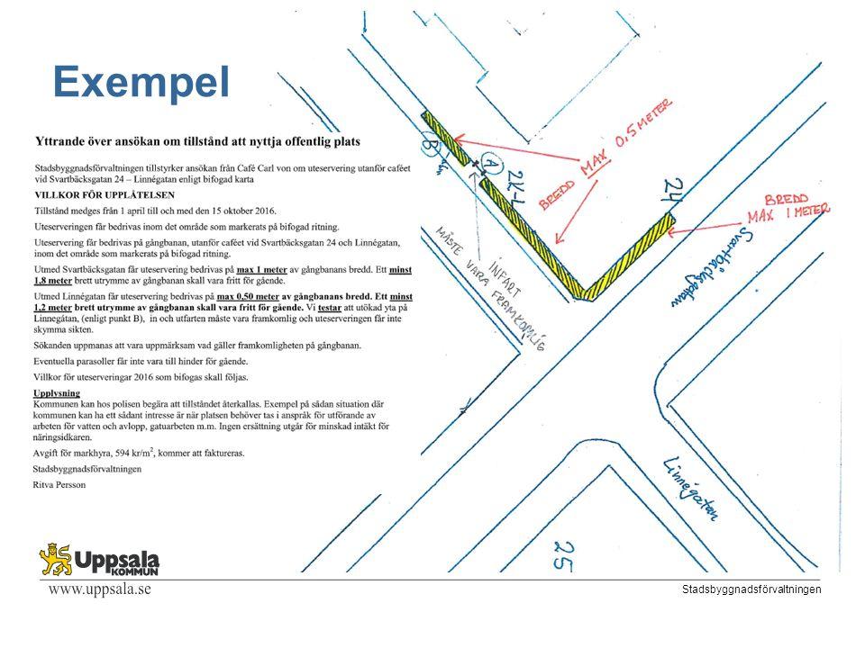 Stadsbyggnadsförvaltningen Exempel