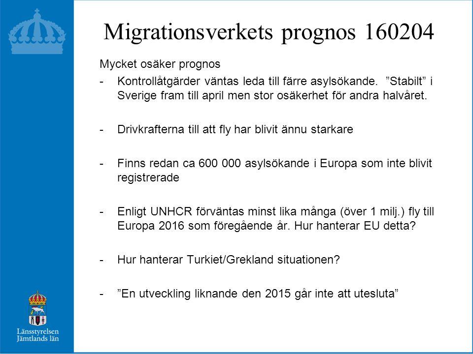 Migrationsverkets prognos 160204 Mycket osäker prognos -Kontrollåtgärder väntas leda till färre asylsökande.
