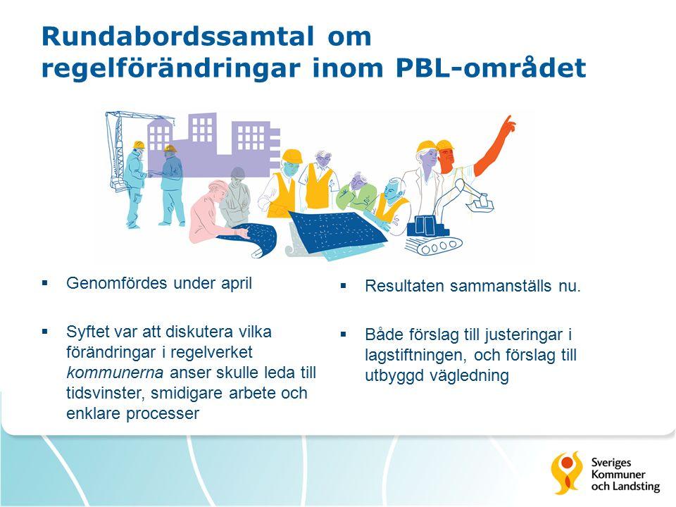 Rundabordssamtal om regelförändringar inom PBL-området  Genomfördes under april  Syftet var att diskutera vilka förändringar i regelverket kommunerna anser skulle leda till tidsvinster, smidigare arbete och enklare processer  Resultaten sammanställs nu.