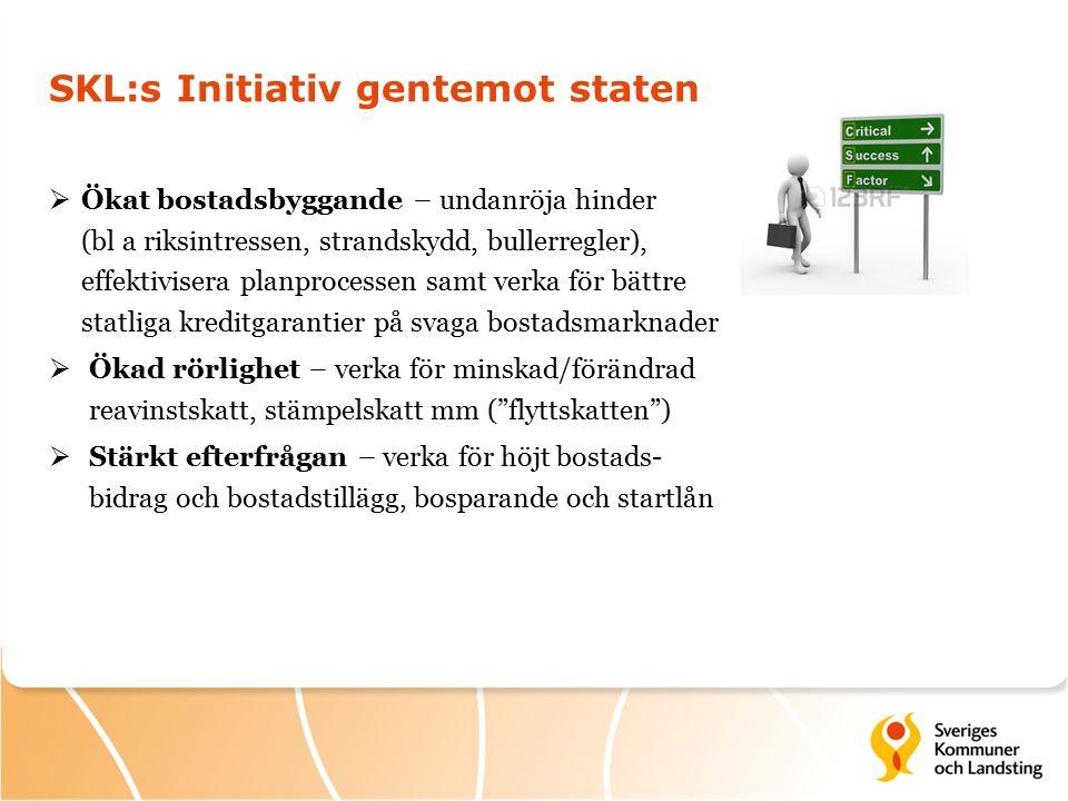 SKL:s Initiativ gentemot staten  Ökat bostadsbyggande – undanröja hinder (bl a riksintressen, strandskydd, bullerregler), effektivisera planprocessen samt verka för bättre statliga kreditgarantier på svaga bostadsmarknader  Ökad rörlighet – verka för minskad/förändrad reavinstskatt, stämpelskatt mm ( flyttskatten )  Stärkt efterfrågan – verka för höjt bostads- bidrag och bostadstillägg, bosparande och startlån