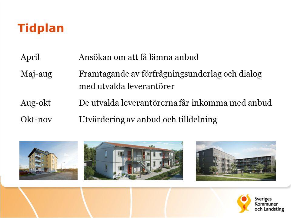 Framgångsfaktorer Var tydlig i riktlinjer och policys för kommunala markanvisningar.