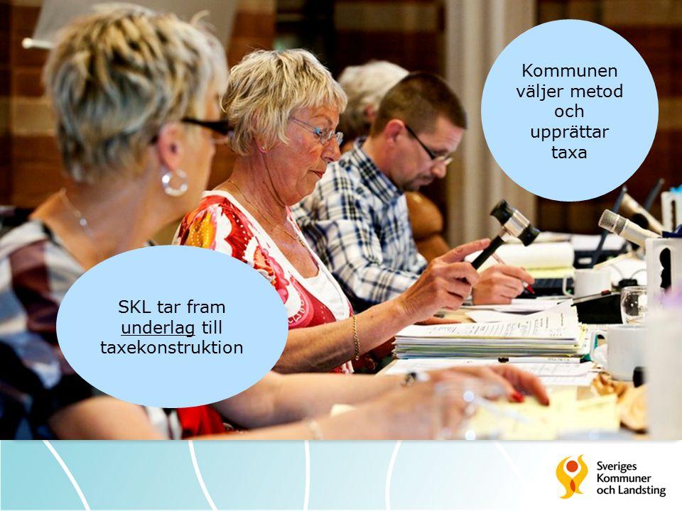 Kommunen väljer metod och upprättar taxa SKL tar fram underlag till taxekonstruktion