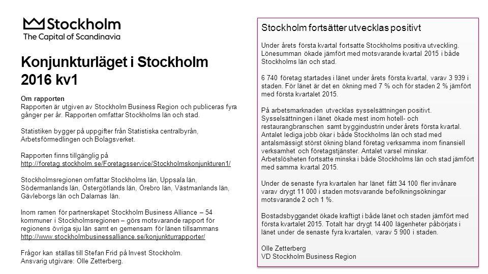 Lönesumma i privat sektor Index 100 = 2005 kv1 2016 kv1 Förändring (%) sedan, Mdkr2005 kv12010 kv12015 kv1 Sverige288,562,230,05,2 Stockholmsregionen149,669,632,05,7 Stockholms län98,377,934,66,6 Stockholms stad65,0i.u.37,97,0 Sverige, exkl Stockholms län190,255,127,74,5 Källa: Statistiska centralbyrån I Stockholms län ökade lönesumman mest i hotell- och restaurangbranschen samt byggindustrin vid en jämförelse med första kvartalet 2015.