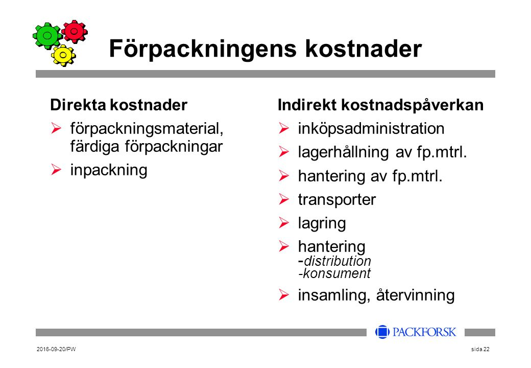 2016-09-20/PWsida 22 Förpackningens kostnader Direkta kostnader  förpackningsmaterial, färdiga förpackningar  inpackning Indirekt kostnadspåverkan  inköpsadministration  lagerhållning av fp.mtrl.