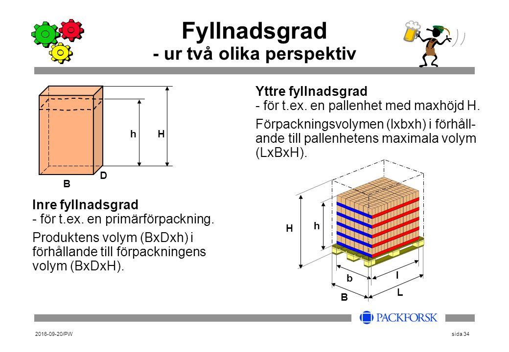2016-09-20/PWsida 34 Fyllnadsgrad - ur två olika perspektiv Yttre fyllnadsgrad - för t.ex. en pallenhet med maxhöjd H. Förpackningsvolymen (lxbxh) i f