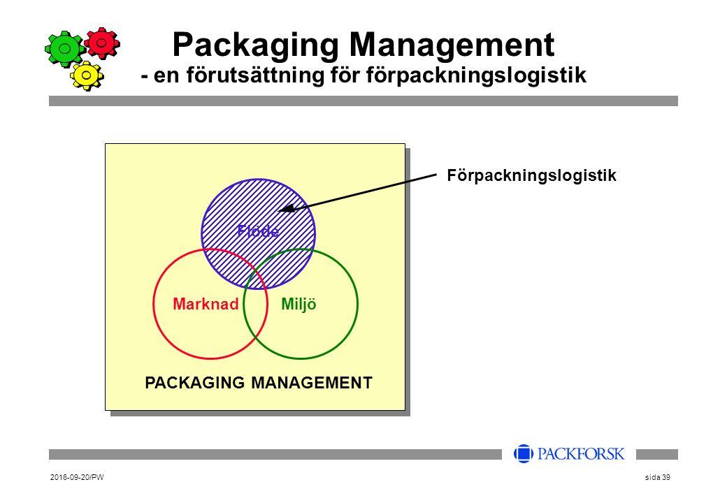 2016-09-20/PWsida 39 Packaging Management - en förutsättning för förpackningslogistik PACKAGING MANAGEMENT Förpackningslogistik Flöde MarknadMiljö