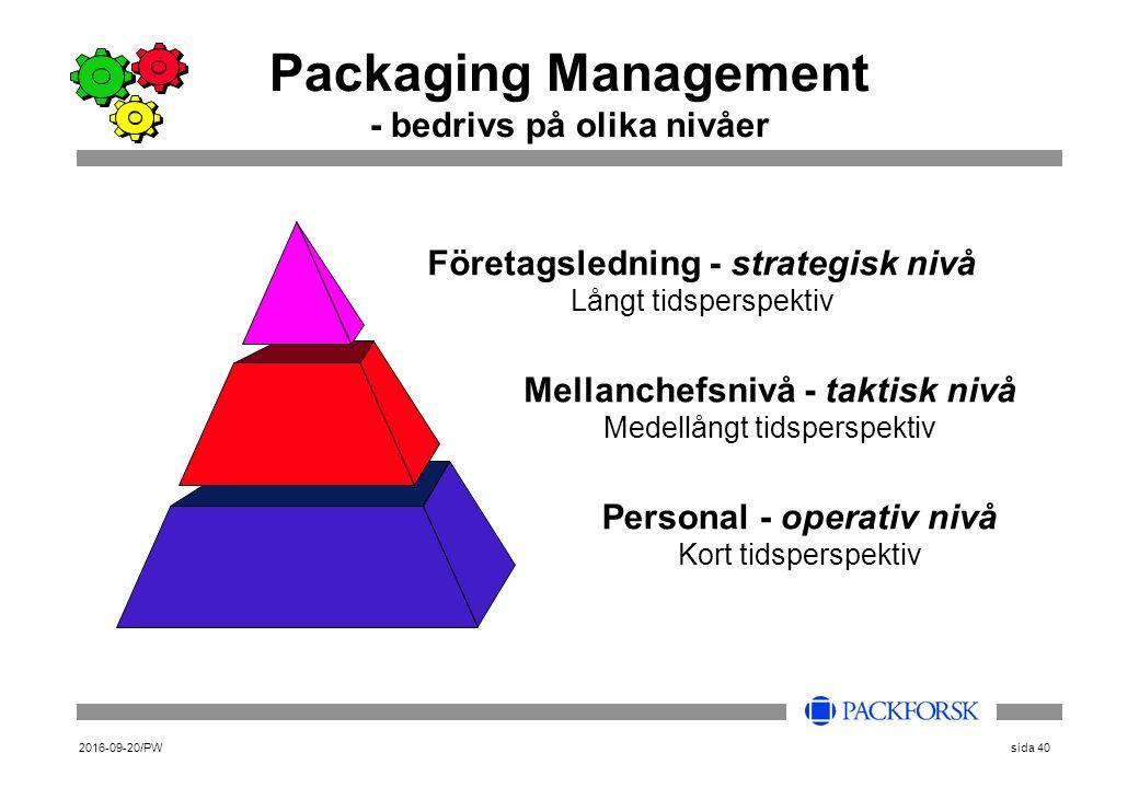 2016-09-20/PWsida 40 Packaging Management - bedrivs på olika nivåer Företagsledning - strategisk nivå Långt tidsperspektiv Mellanchefsnivå - taktisk nivå Medellångt tidsperspektiv Personal - operativ nivå Kort tidsperspektiv