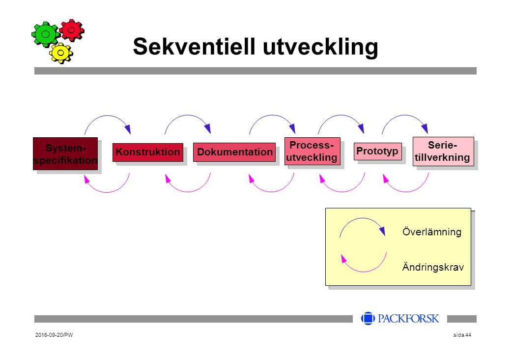 2016-09-20/PWsida 44 Sekventiell utveckling System- specifikation KonstruktionDokumentation Process- utveckling Prototyp Serie- tillverkning Överlämning Ändringskrav