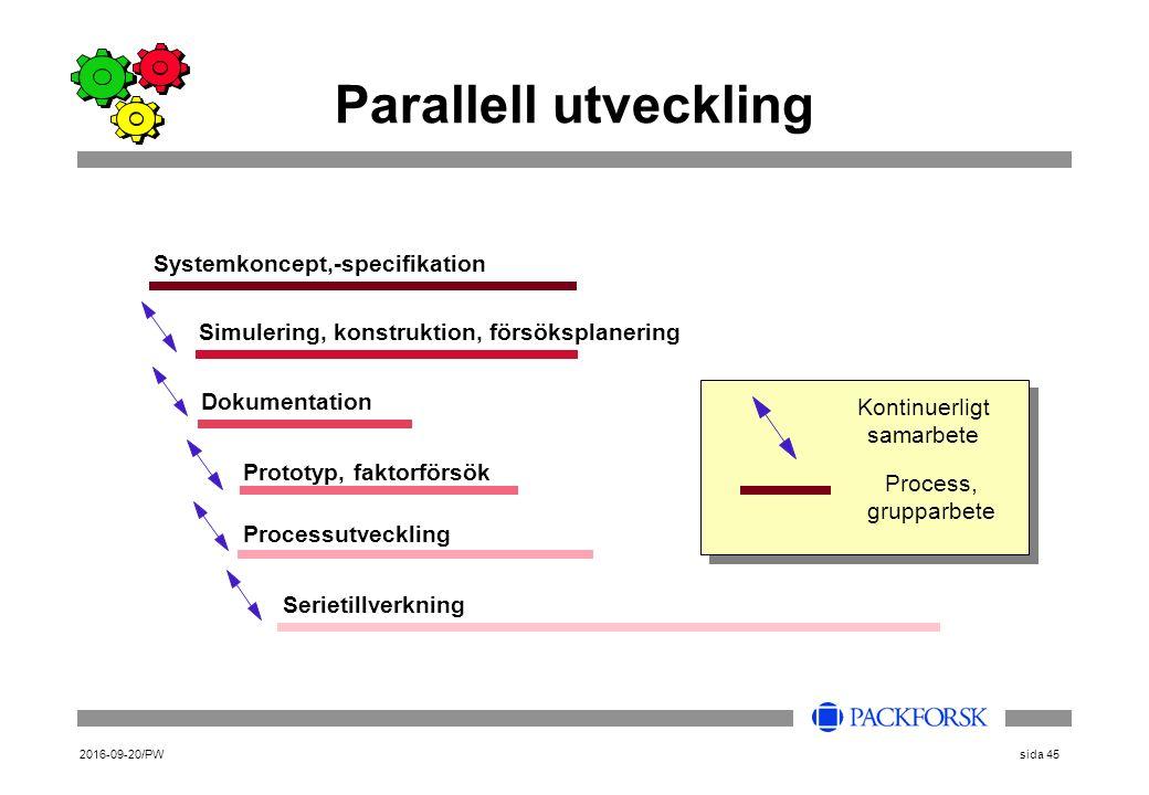 2016-09-20/PWsida 45 Parallell utveckling Simulering, konstruktion, försöksplanering Systemkoncept,-specifikation Dokumentation Prototyp, faktorförsök Processutveckling Serietillverkning Kontinuerligt samarbete Process, grupparbete