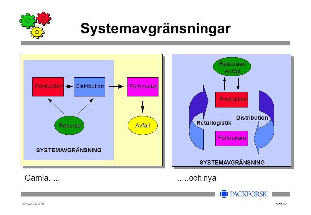 2016-09-20/PWsida 52 Systemavgränsningar Gamla..........och nya Resurser ProduktionDistribution Avfall Förbrukare SYSTEMAVGRÄNSNING Produktion Distrib