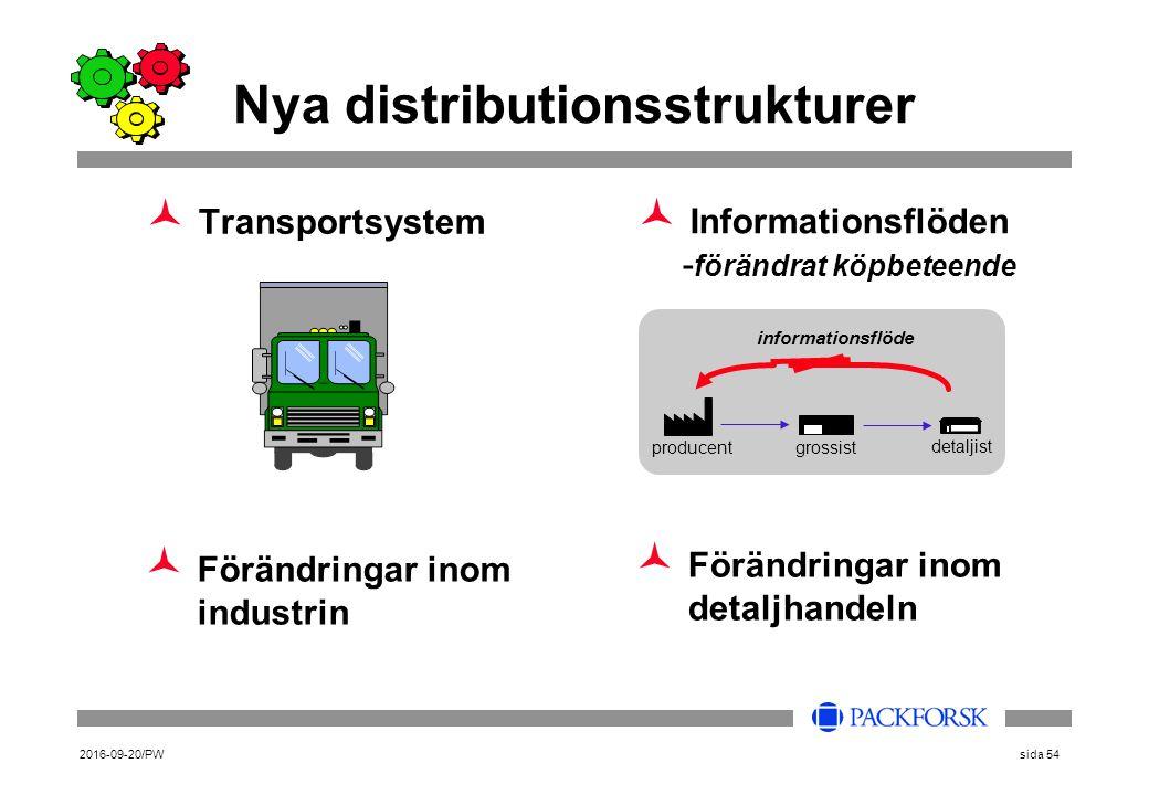 2016-09-20/PWsida 54 Nya distributionsstrukturer Transportsystem producent detaljist grossist informationsflöde Informationsflöden - förändrat köpbeteende Förändringar inom industrin Förändringar inom detaljhandeln