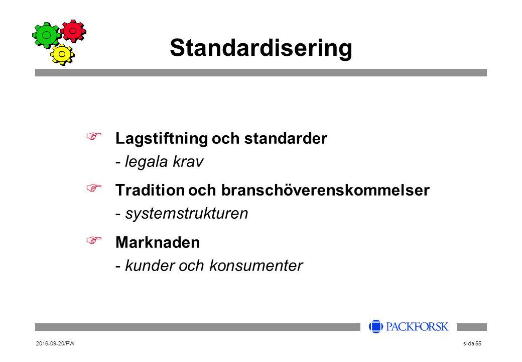 2016-09-20/PWsida 55 Standardisering  Lagstiftning och standarder - legala krav  Tradition och branschöverenskommelser - systemstrukturen  Marknaden - kunder och konsumenter