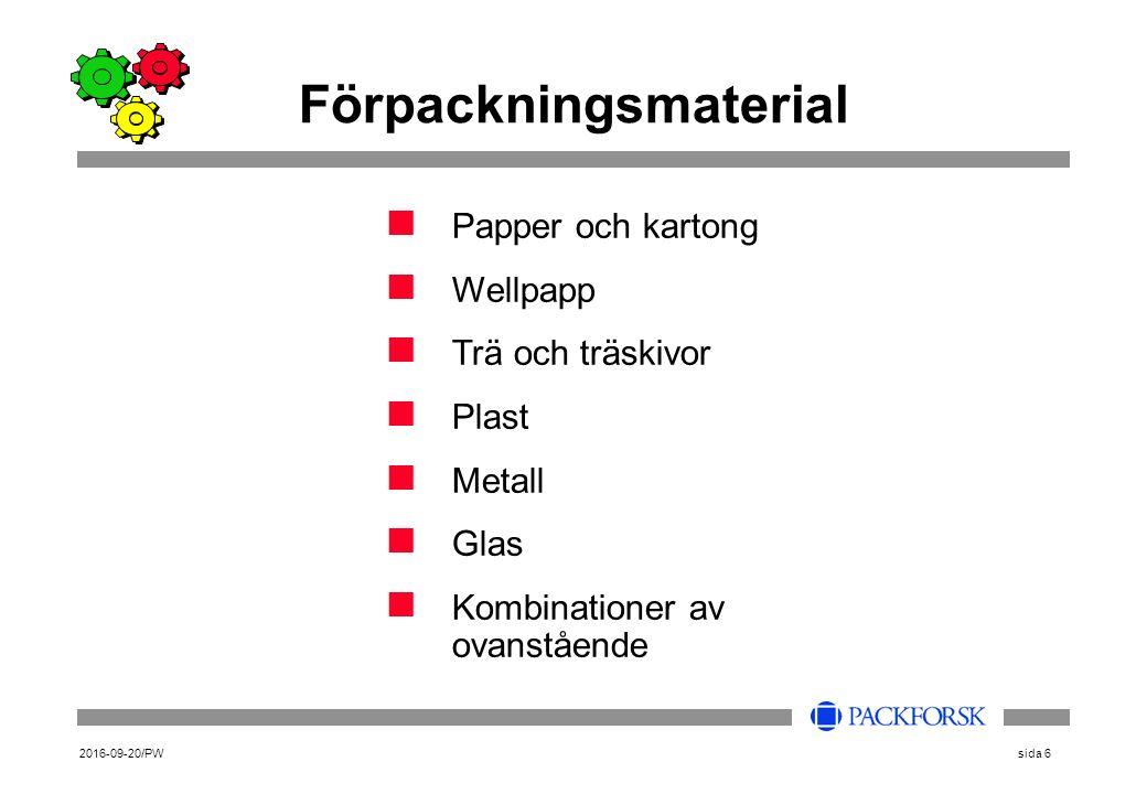 2016-09-20/PWsida 6 Förpackningsmaterial Papper och kartong Wellpapp Trä och träskivor Plast Metall Glas Kombinationer av ovanstående