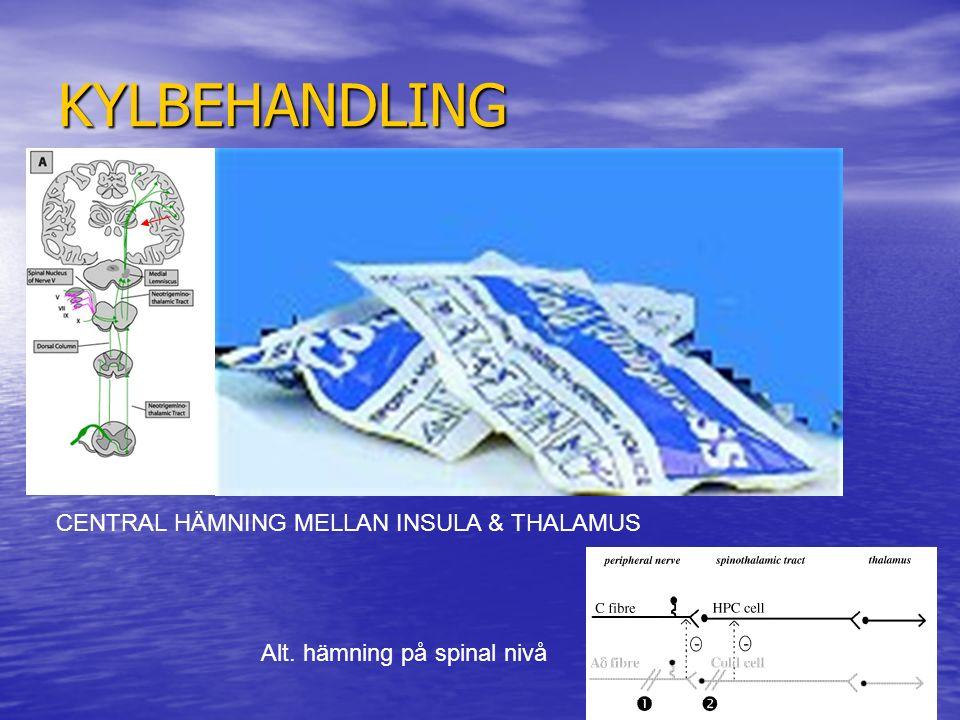 KYLBEHANDLING CENTRAL HÄMNING MELLAN INSULA & THALAMUS Alt. hämning på spinal nivå