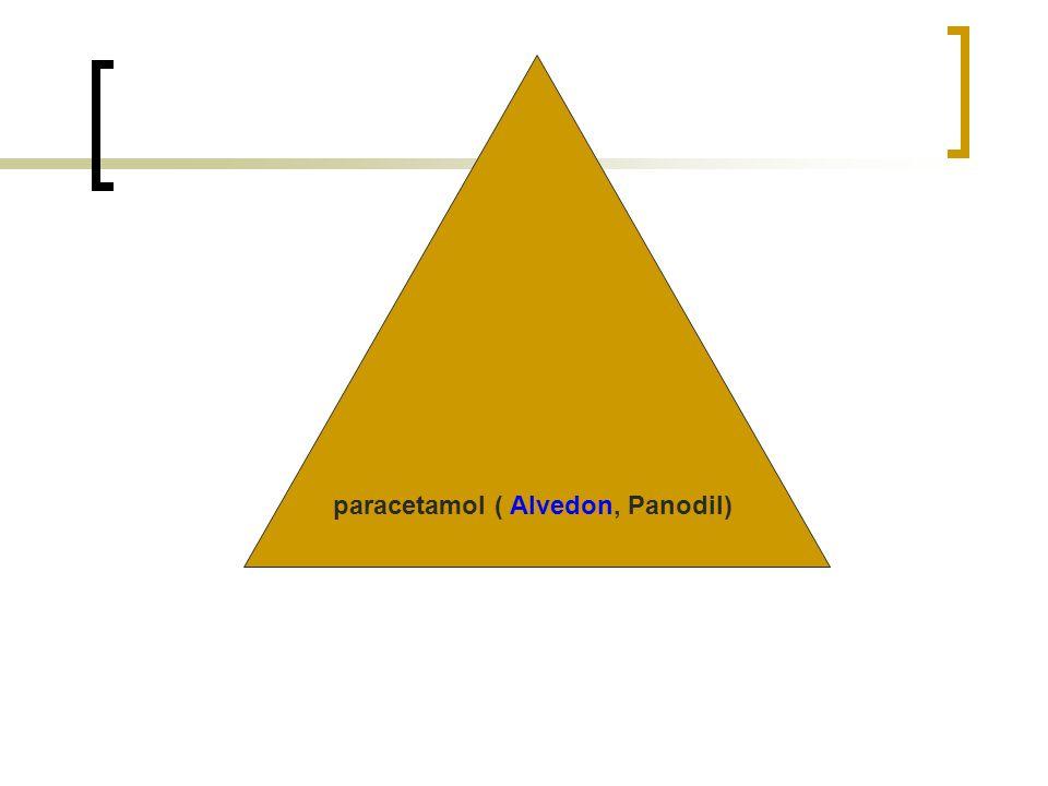 paracetamol ( Alvedon, Panodil)