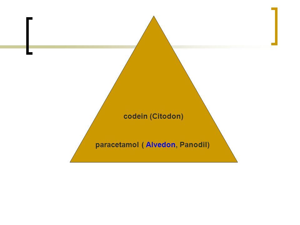 codein (Citodon)