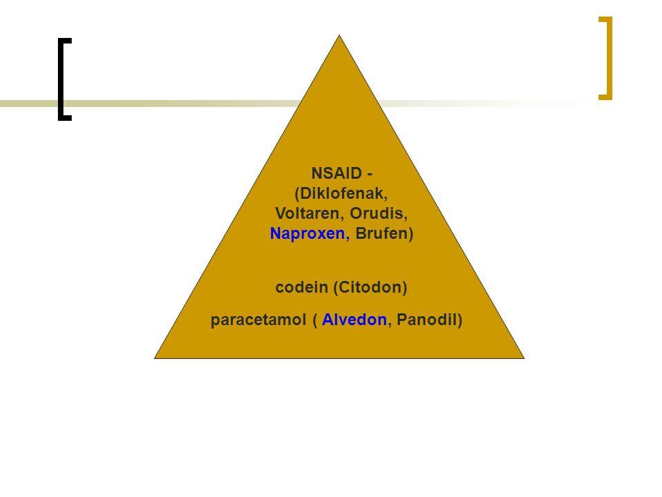 paracetamol ( Alvedon, Panodil) codein (Citodon) NSAID - (Diklofenak, Voltaren, Orudis, Naproxen, Brufen)