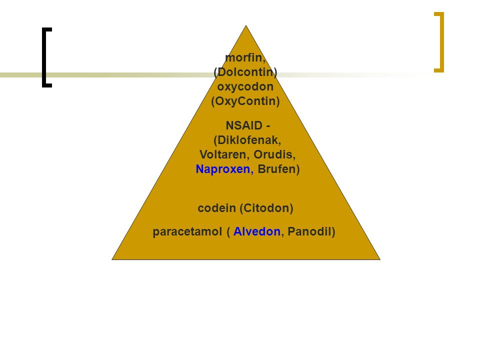 paracetamol ( Alvedon, Panodil) codein (Citodon) morfin, (Dolcontin) oxycodon (OxyContin) NSAID - (Diklofenak, Voltaren, Orudis, Naproxen, Brufen)