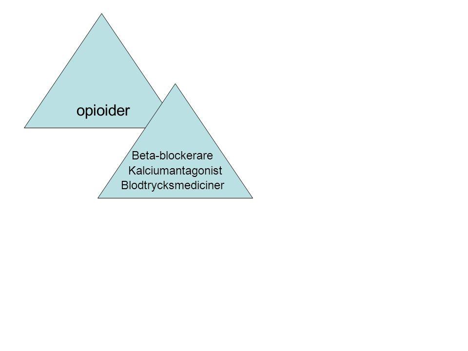 opioider Blodtrycksmediciner Beta-blockerare Kalciumantagonist