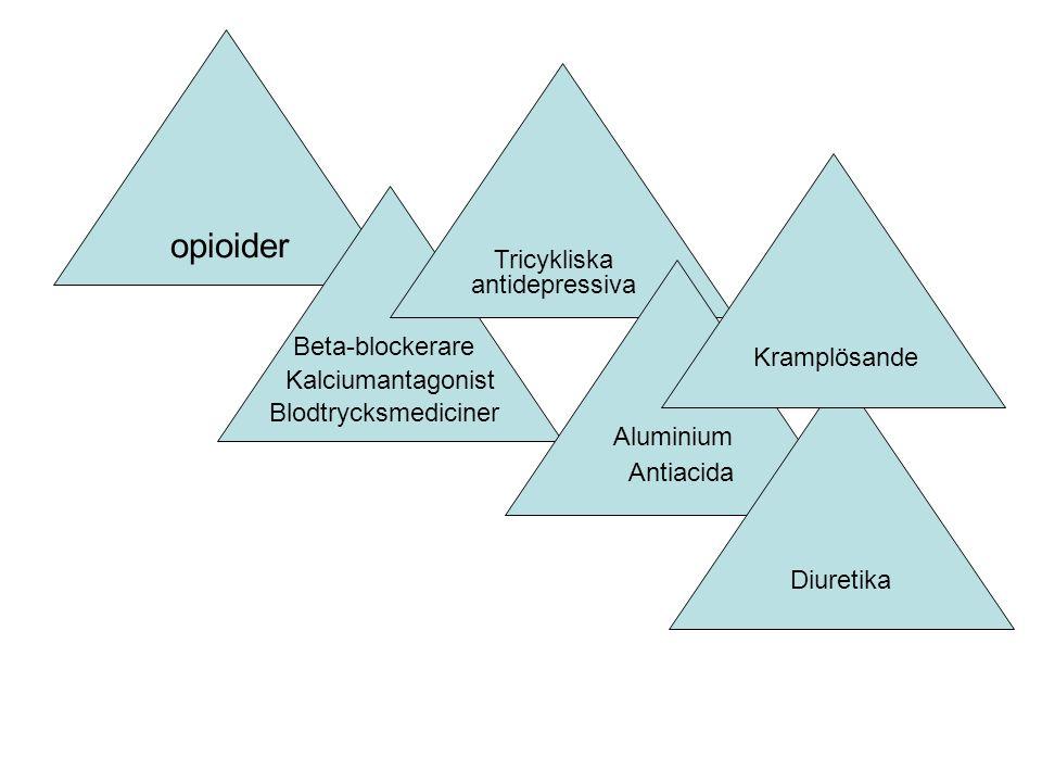 opioider Blodtrycksmediciner Beta-blockerare Kalciumantagonist Tricykliska antidepressiva Antiacida Diuretika Kramplösande Aluminium
