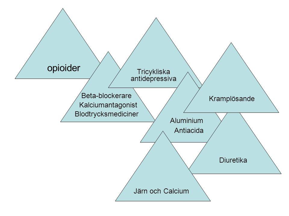 opioider Blodtrycksmediciner Beta-blockerare Kalciumantagonist Tricykliska antidepressiva Antiacida Diuretika Kramplösande Järn och Calcium Aluminium