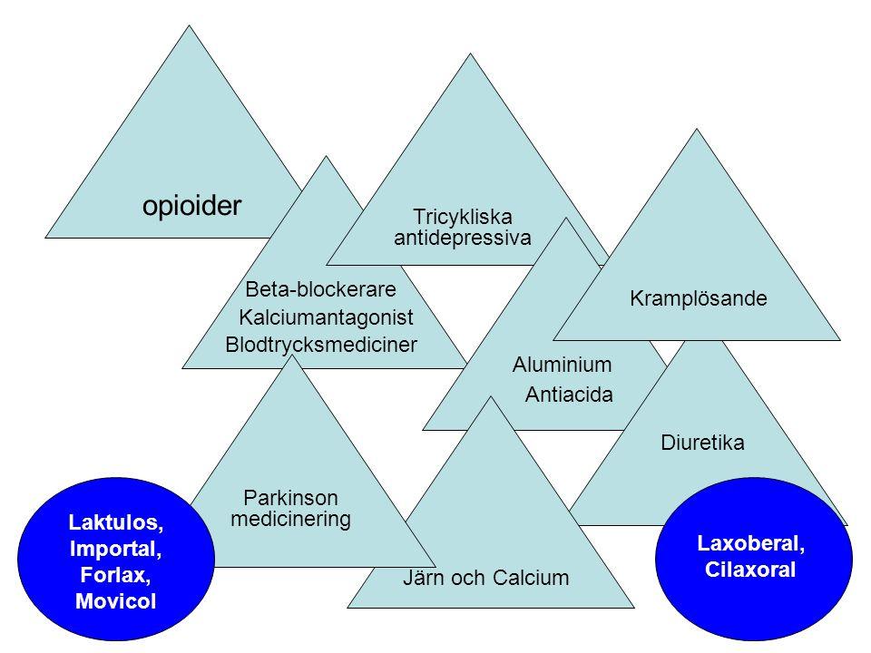 opioider Blodtrycksmediciner Beta-blockerare Kalciumantagonist Tricykliska antidepressiva Antiacida Diuretika Kramplösande Järn och Calcium Parkinson medicinering Aluminium Laktulos, Importal, Forlax, Movicol Laxoberal, Cilaxoral