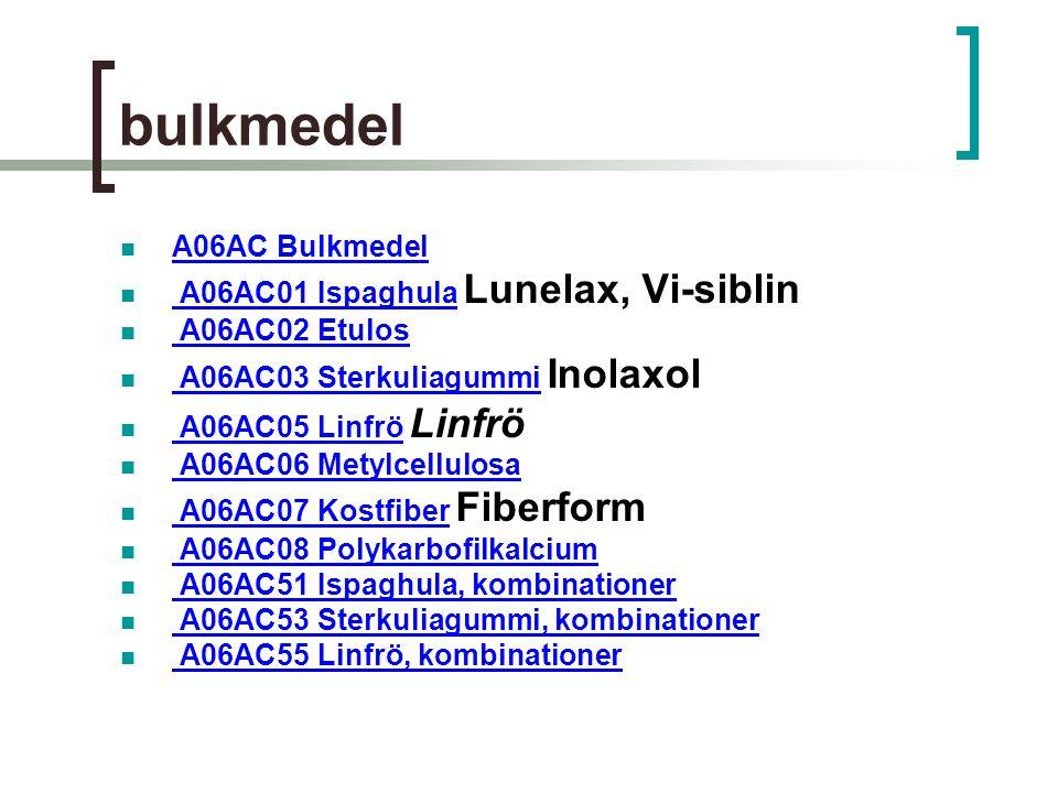 bulkmedel A06AC Bulkmedel A06AC01 Ispaghula Lunelax, Vi-siblin A06AC01 Ispaghula A06AC02 Etulos A06AC03 Sterkuliagummi Inolaxol A06AC03 Sterkuliagummi A06AC05 Linfrö Linfrö A06AC05 Linfrö A06AC06 Metylcellulosa A06AC07 Kostfiber Fiberform A06AC07 Kostfiber A06AC08 Polykarbofilkalcium A06AC51 Ispaghula, kombinationer A06AC53 Sterkuliagummi, kombinationer A06AC55 Linfrö, kombinationer