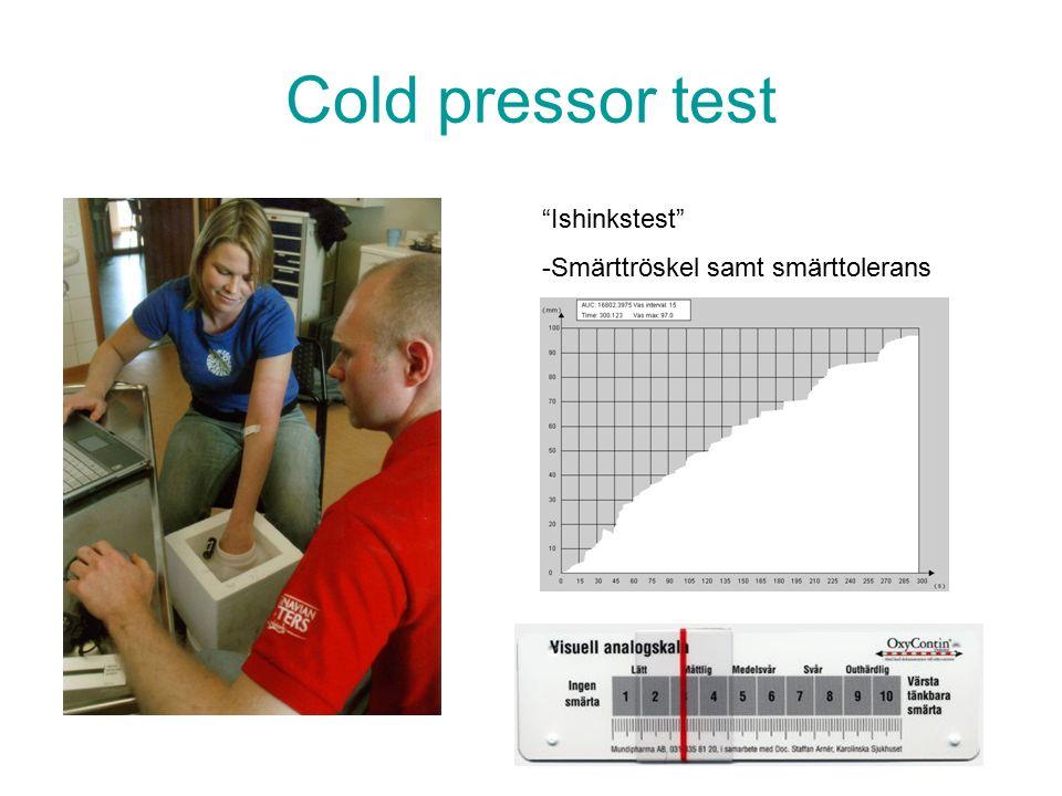 Cold pressor test Ishinkstest -Smärttröskel samt smärttolerans